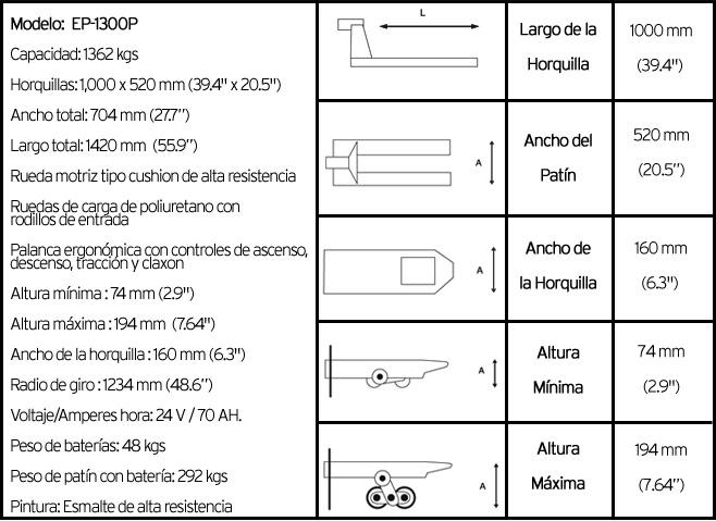 características técnicas patin hidráulico modelo EP1300