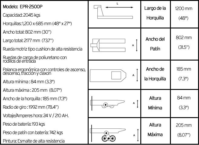 características técnicas patin hidráulico modelo epr2500p