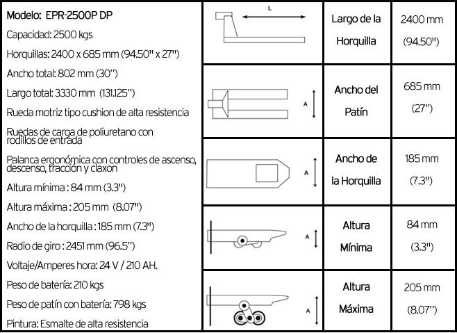 características técnicas patin hidráulico modelo EPR 2500PDP