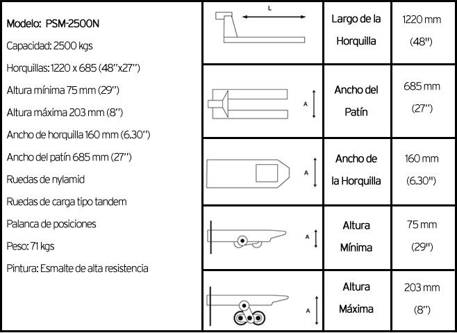 características técnicas patin hidráulico modelo PSM2500