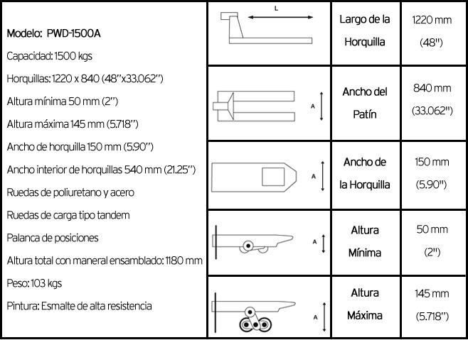 características técnicas patin hidráulico modelo PWD 1500A