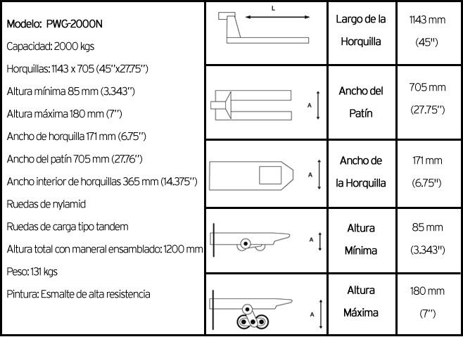 características técnicas patin hidráulico modelo PWG 2000N